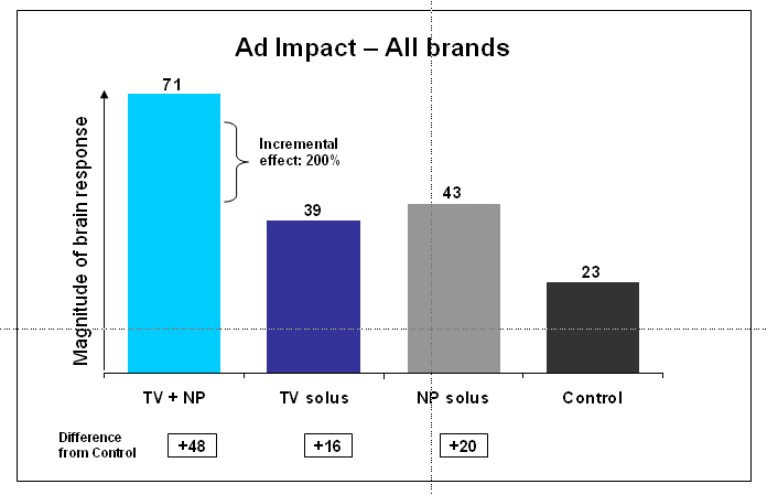 effect of ads The effects on women from advertisements  but while doing so has a negative effect on women as well  ads suggest that men hold the dominant role in .